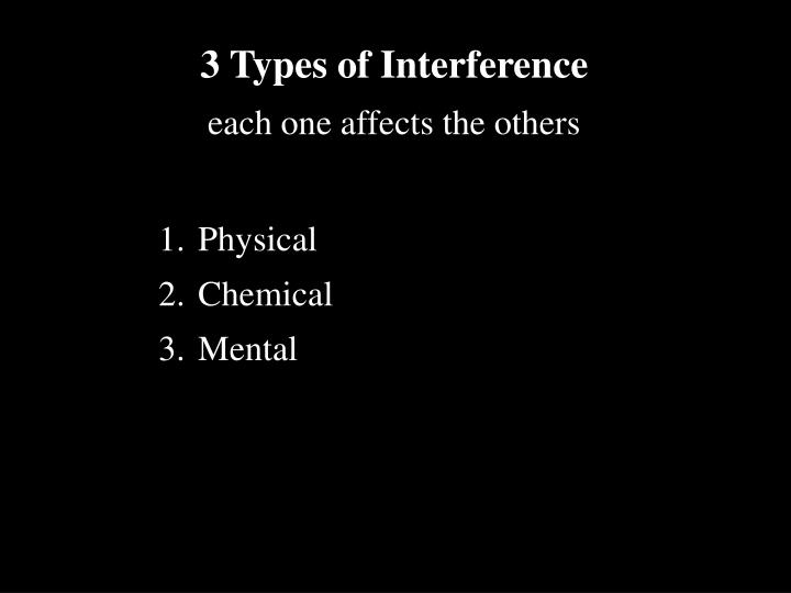 3 Types of Interference