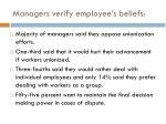 managers verify employee s beliefs