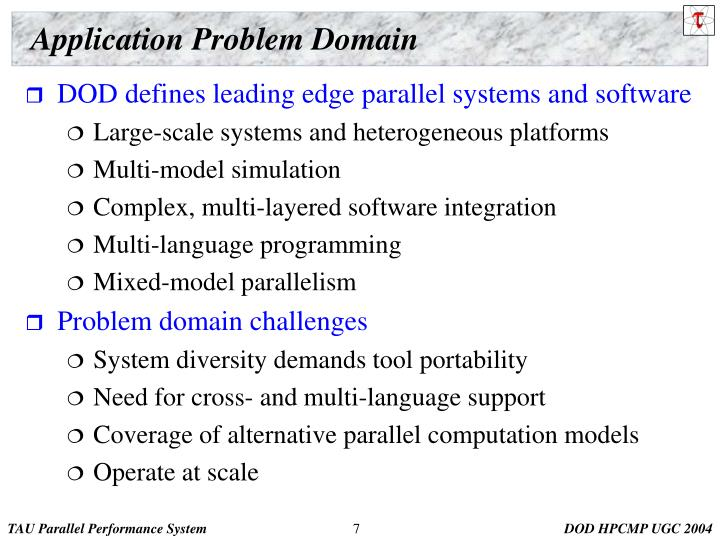 Application Problem Domain