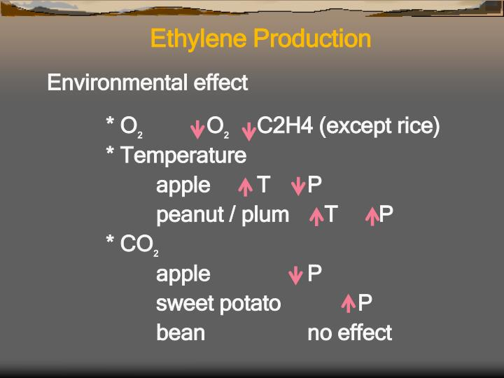 Ethylene Production