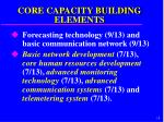 core capacity building elements