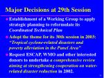 major decisions at 29th session