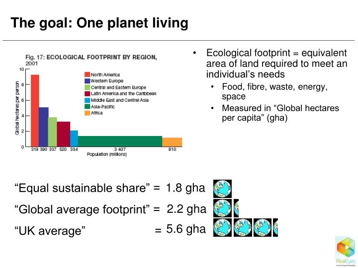 The goal: One planet living