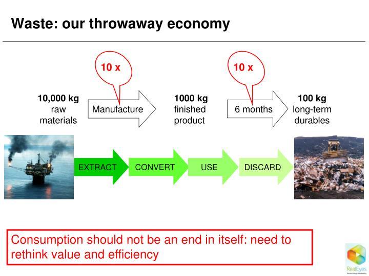 Waste: our throwaway economy