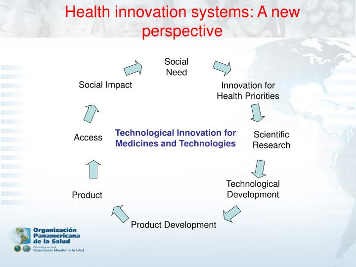 Health innovation systems: A new perspective