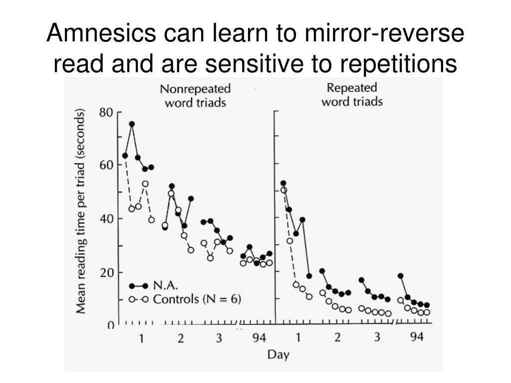 Amnesics can learn to mirror-reverse read and are sensitive to repetitions