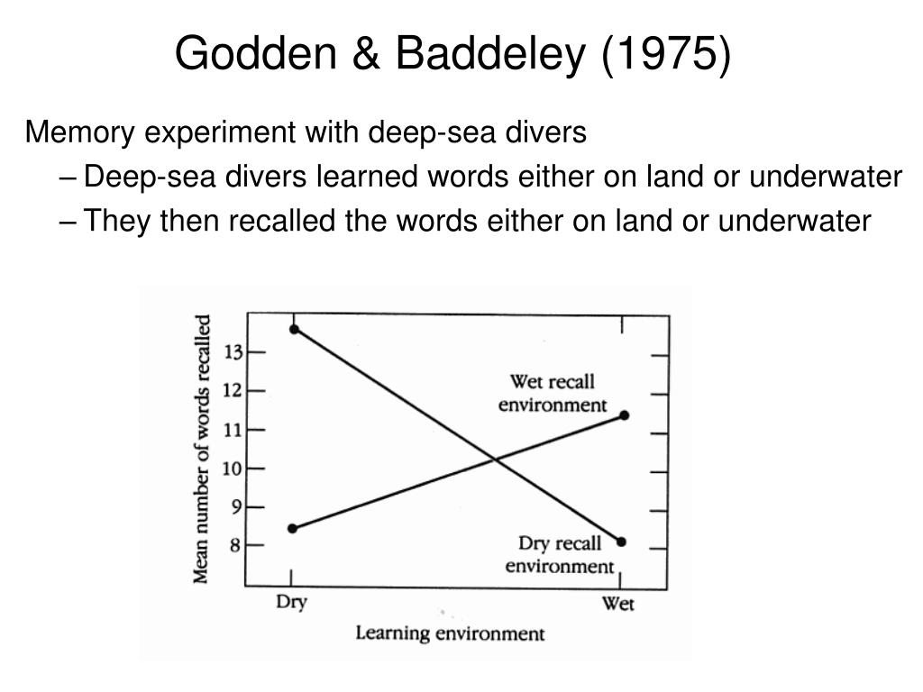 Godden & Baddeley (1975)