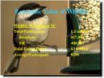 economic value of wildlife2