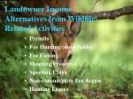 landowner income alternatives from wildlife related activities
