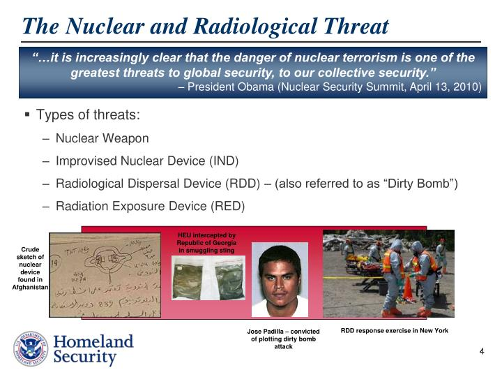 the real threat of nuclear smuggling Crime and nuclear-weapons proliferation: fighting crime and black market nuclear dealings: a very real threat nuclear smuggling in.