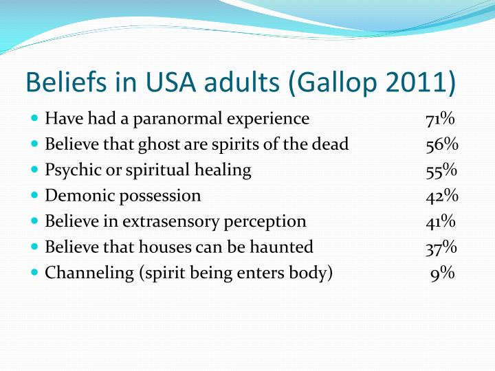 Beliefs in USA adults (Gallop 2011)