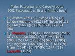 major passenger and cargo airports 2002 passengers mil and metric tons