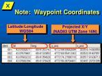 note waypoint coordinates