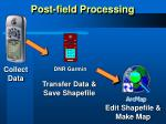 post field processing