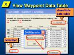 view waypoint data table