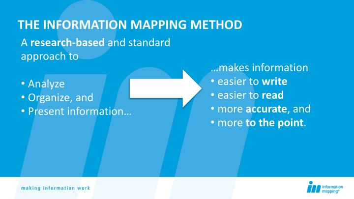 The information mapping method