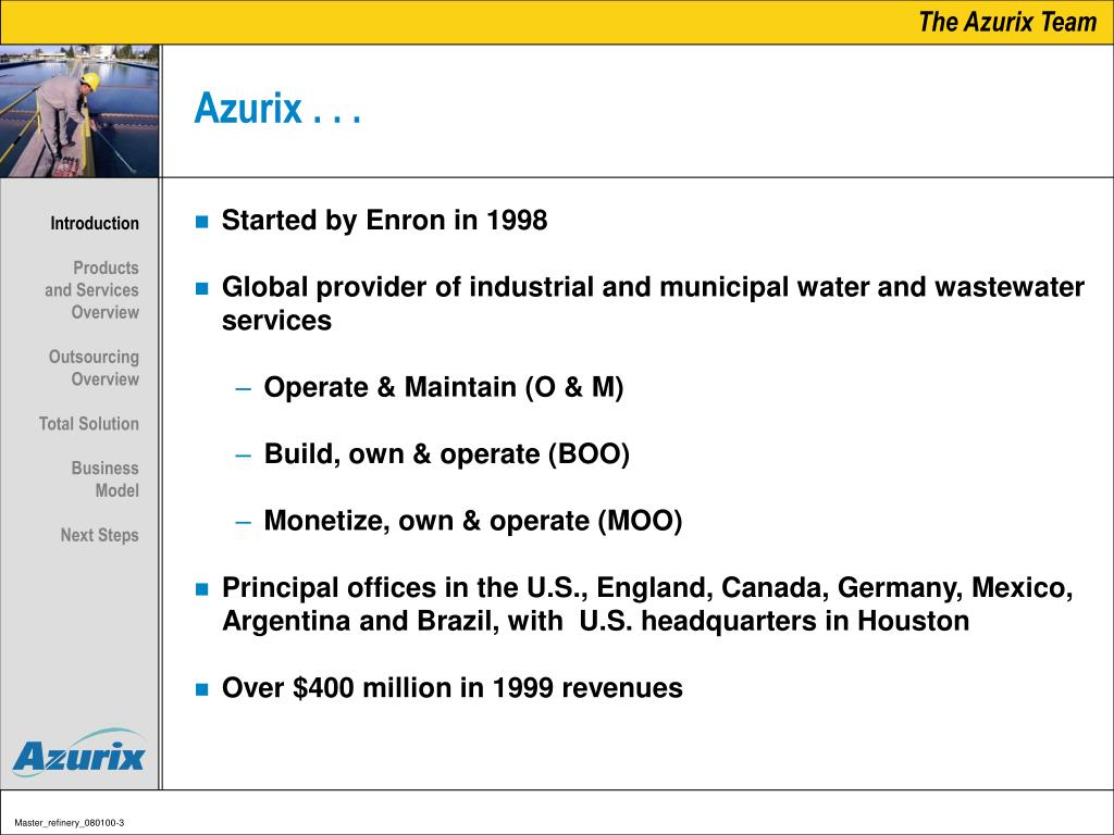 The Azurix Team