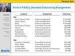 enron s publicly disclosed outsourcing arrangements