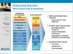 outsourcing overview what outsourcing accomplishes