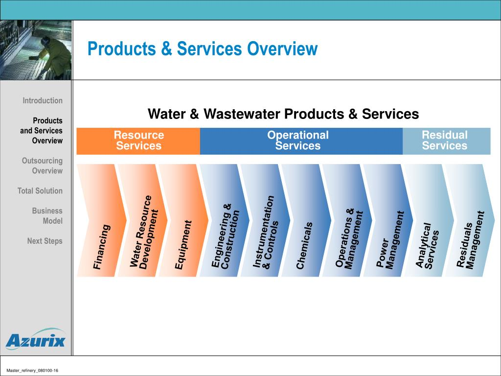 Products & Services Overview