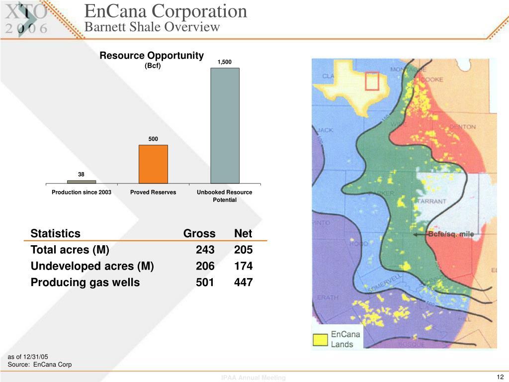 EnCana Corporation