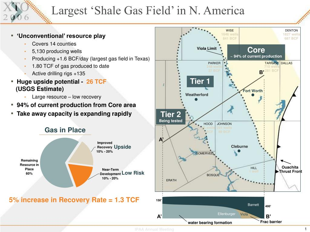 Largest 'Shale Gas Field' in N. America