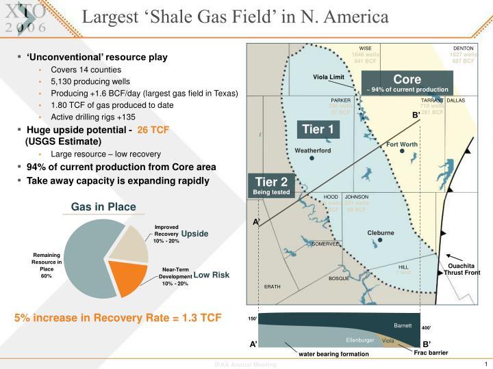 Largest shale gas field in n america