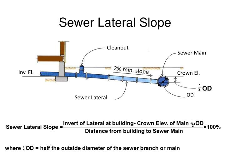 Sewer Lateral Slope