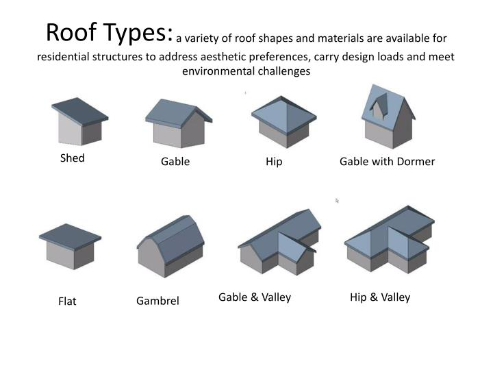 Roof Types: