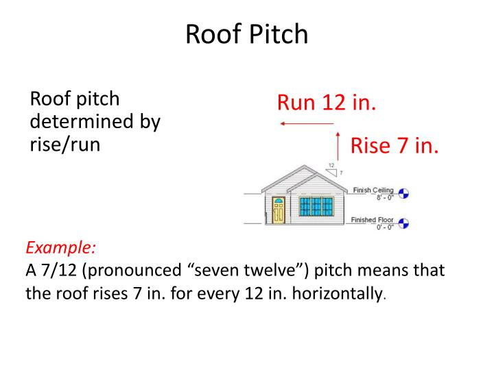 Roof Pitch
