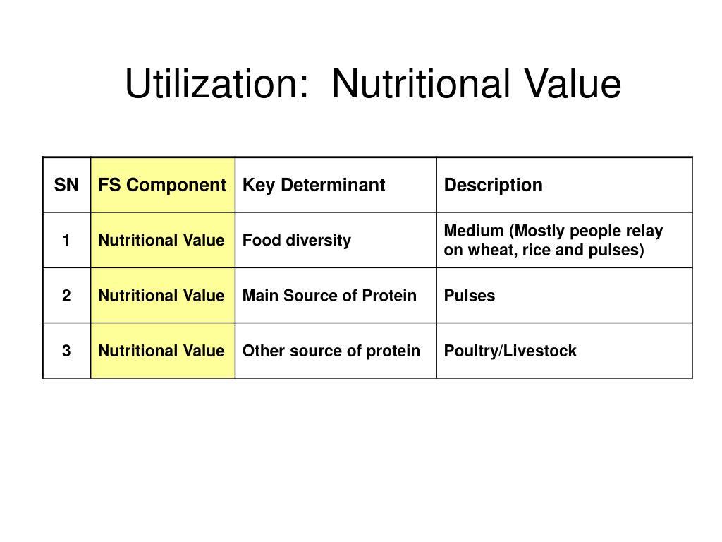 Utilization:  Nutritional Value