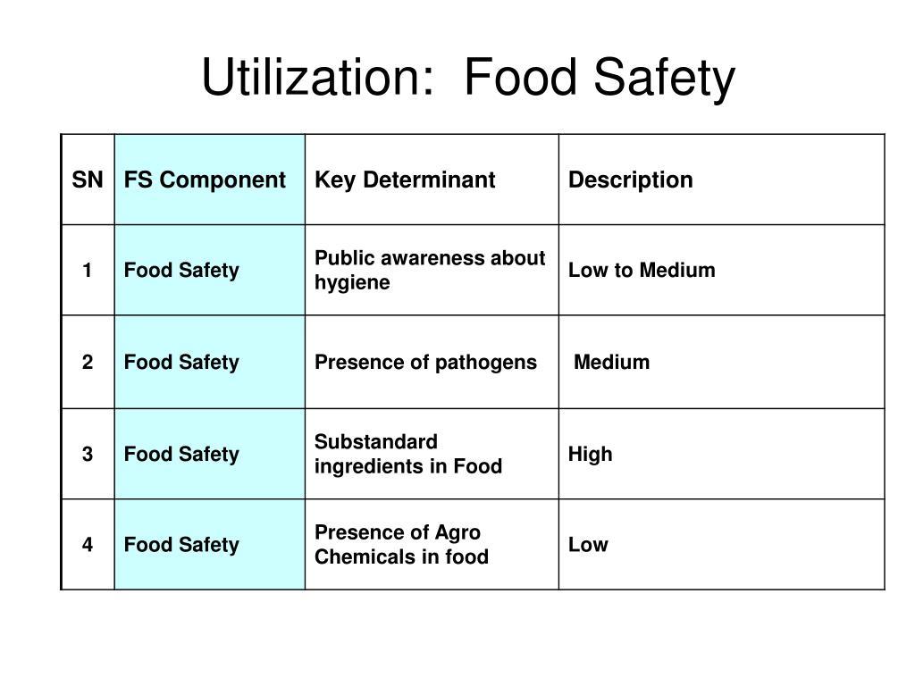 Utilization:  Food Safety