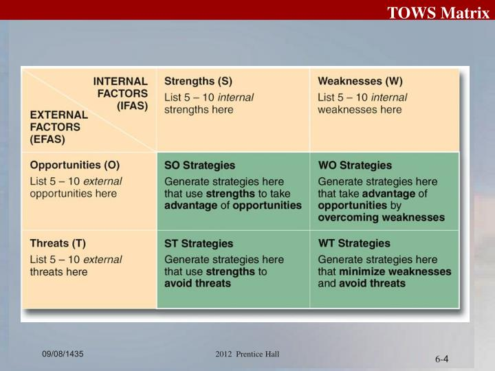 tows matrix analysis for apple Apple tows analysis a tows matrix can also be understood as an extension of the swot matrix a swot matrix helps us identify the strengths, weaknesses, opportunities and threats for a business.