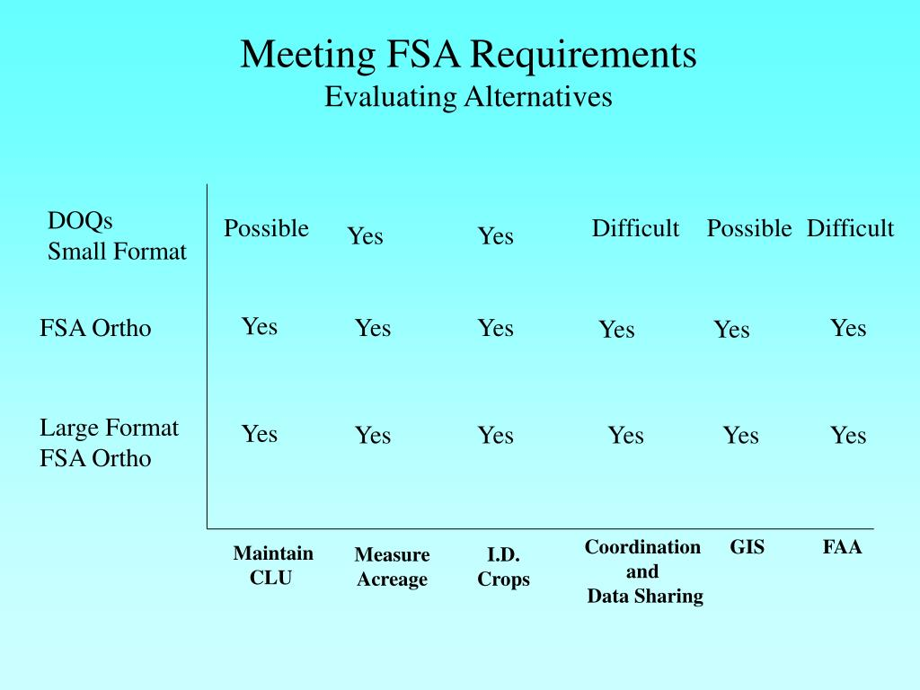 Meeting FSA Requirements