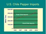 u s chile pepper imports
