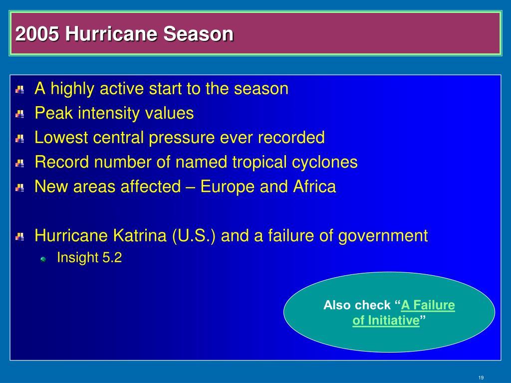 2005 Hurricane Season
