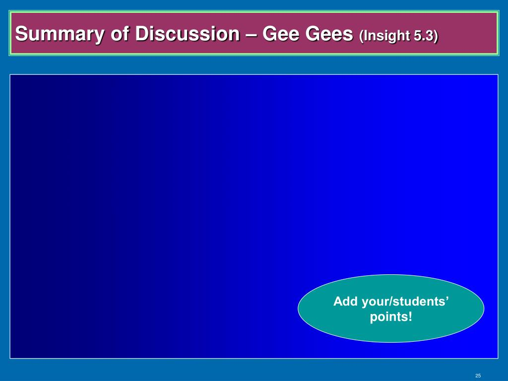 Summary of Discussion – Gee Gees