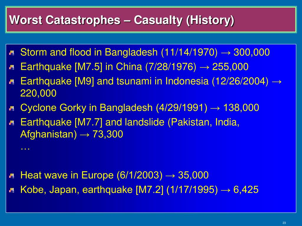 Worst Catastrophes – Casualty (History)