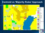 centroid vs majority rules approach