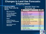 changes in land use forecasts employment