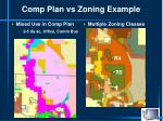 comp plan vs zoning example
