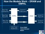how the models work dram and empal