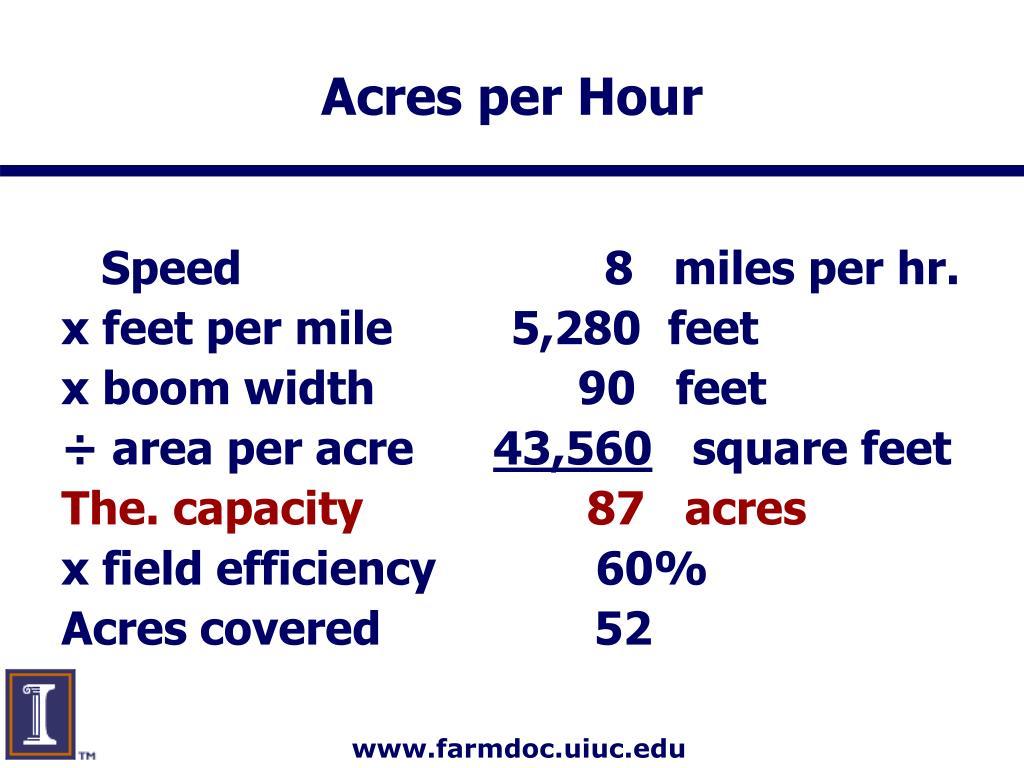 Acres per Hour