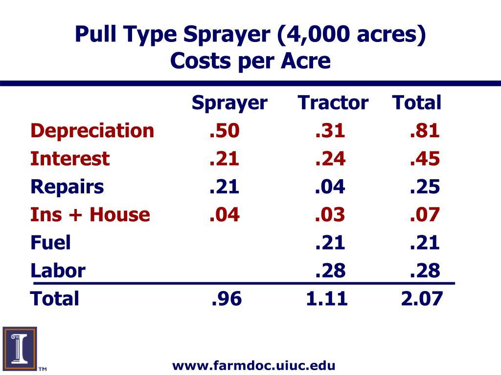 Pull Type Sprayer (4,000 acres)