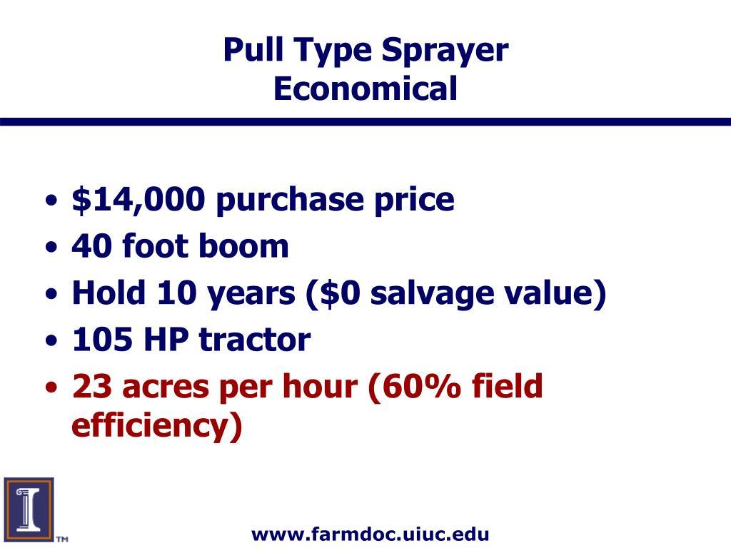 Pull Type Sprayer