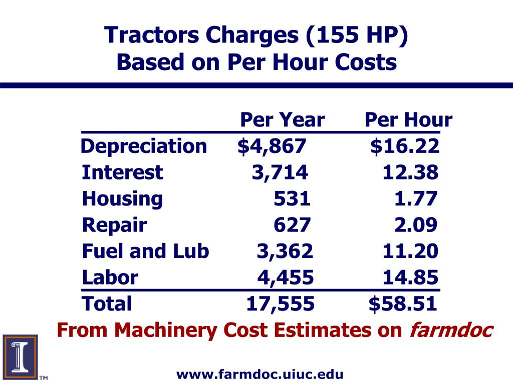 Tractors Charges (155 HP)