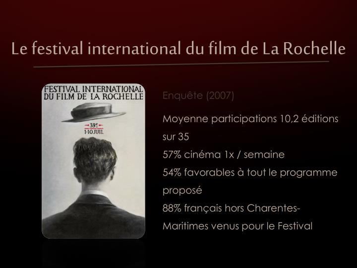 Le festival international du film de