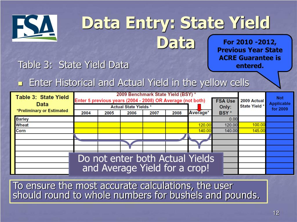 Data Entry: State Yield Data