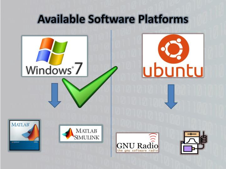 Available Software Platforms
