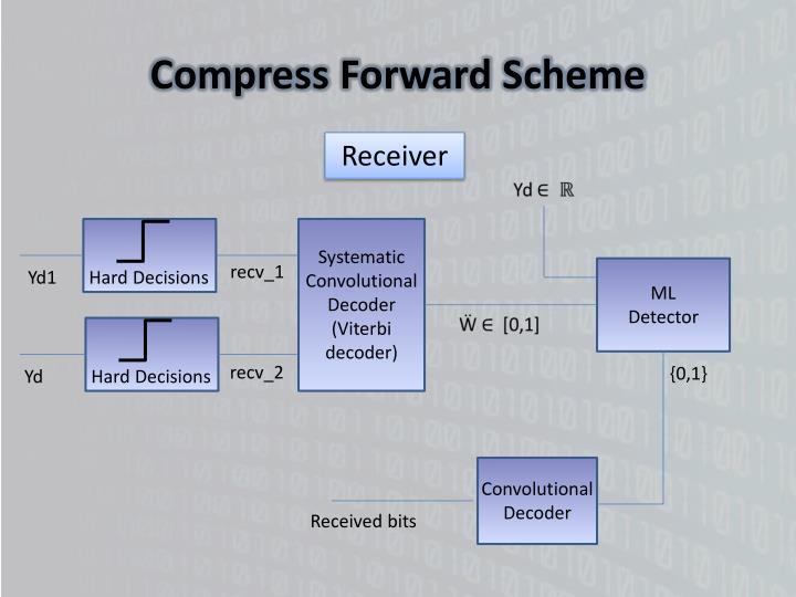 Compress Forward Scheme